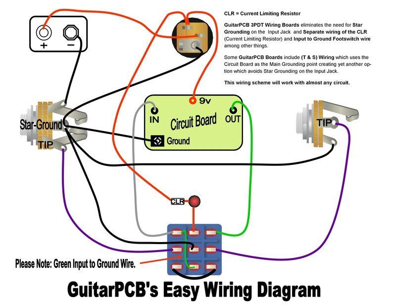 diy guitar pedal easy  Buscar con Google | diy | Diy