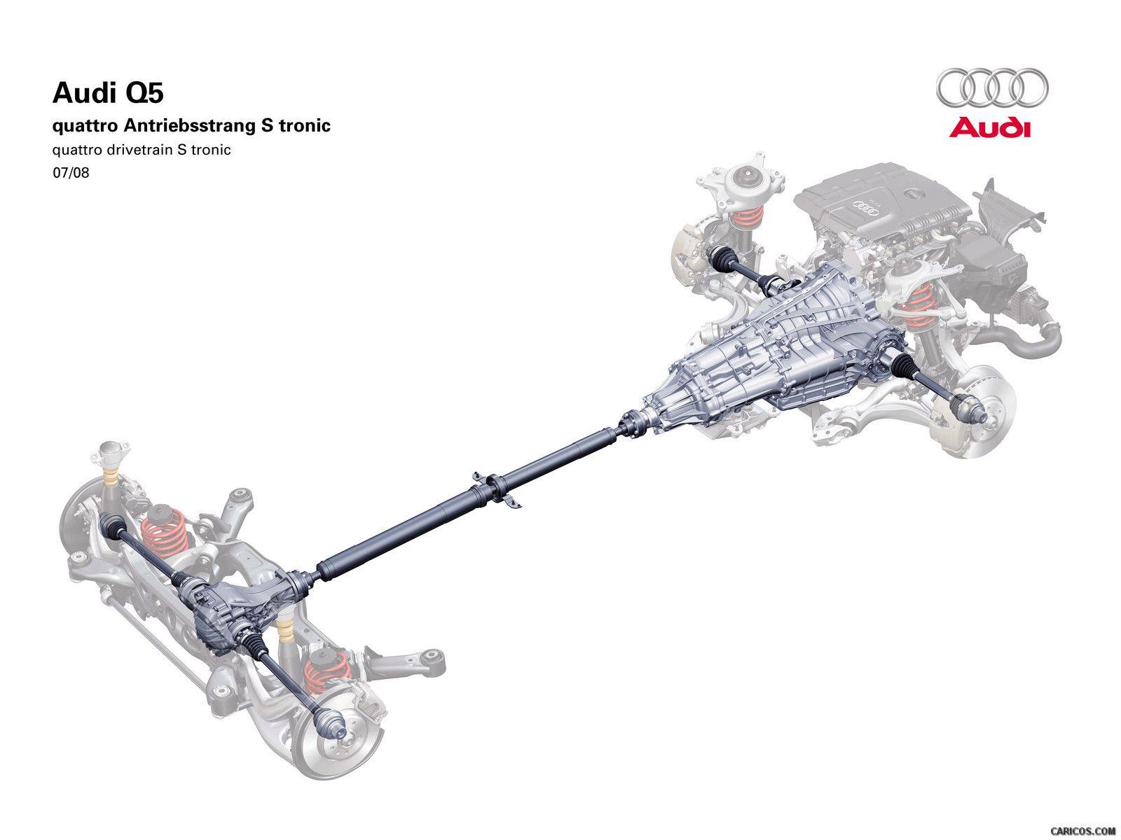 Audi Q5 Quattro Drivetrain S Tronic