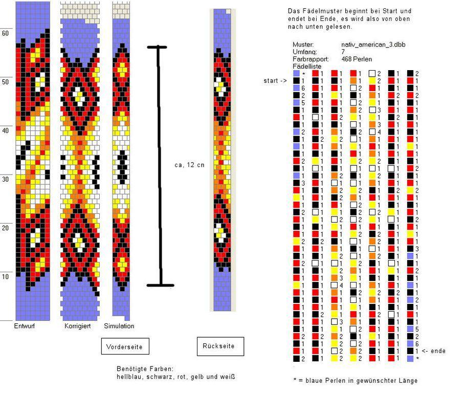 Schlauchketten häkeln - Musterbibliothek: nativ_american3   Muster 5 ...