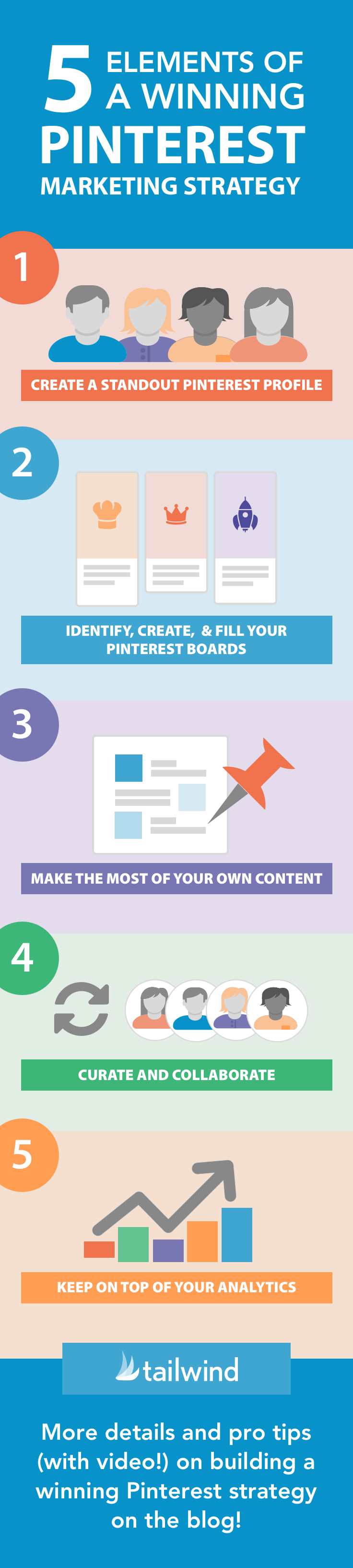 Create a winning Pinterest strategy with these five elements. Get the mega strategy guide on the blog!