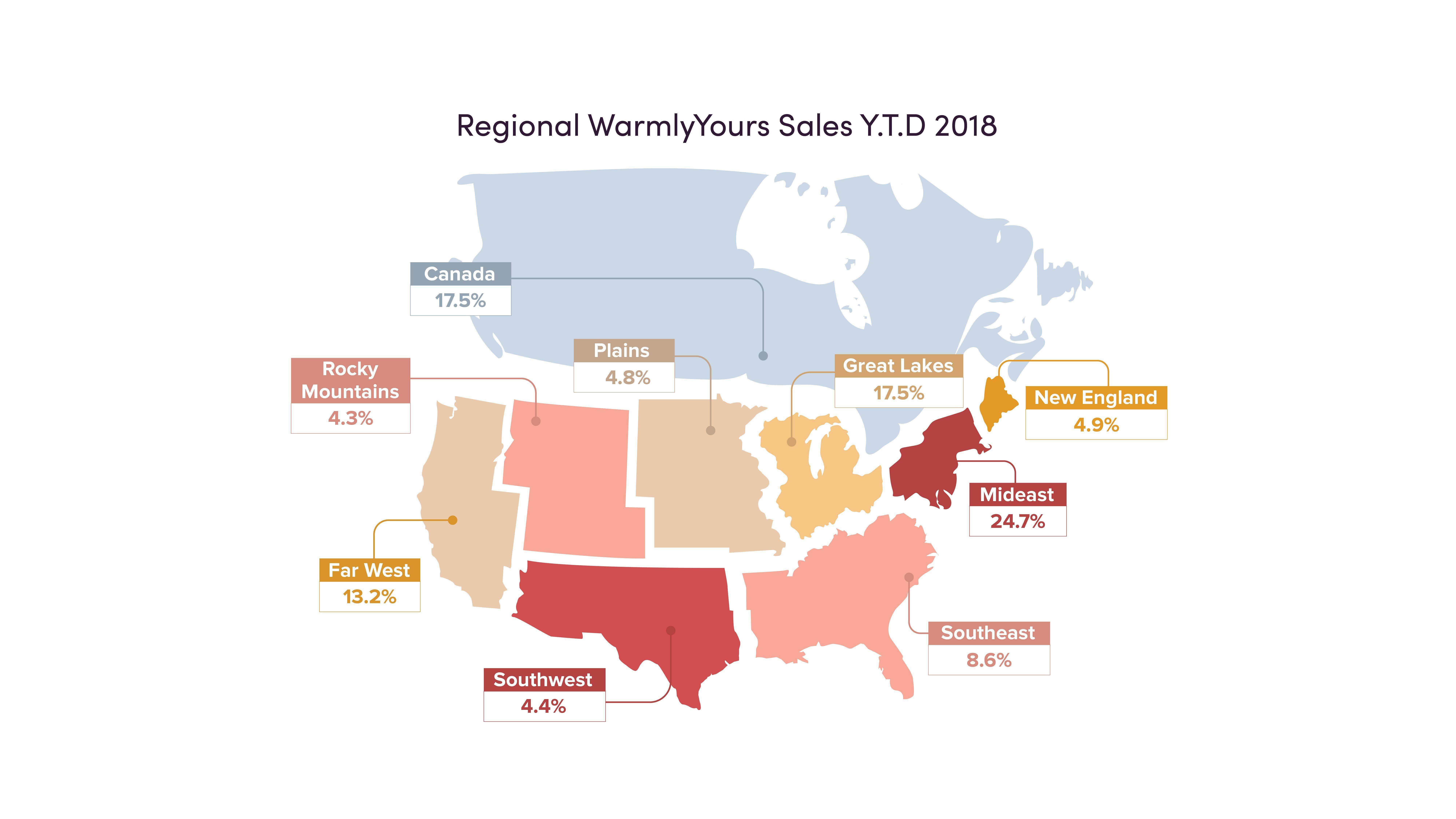 Q3 2018 Industry Report Floor Heating Grows for Tile