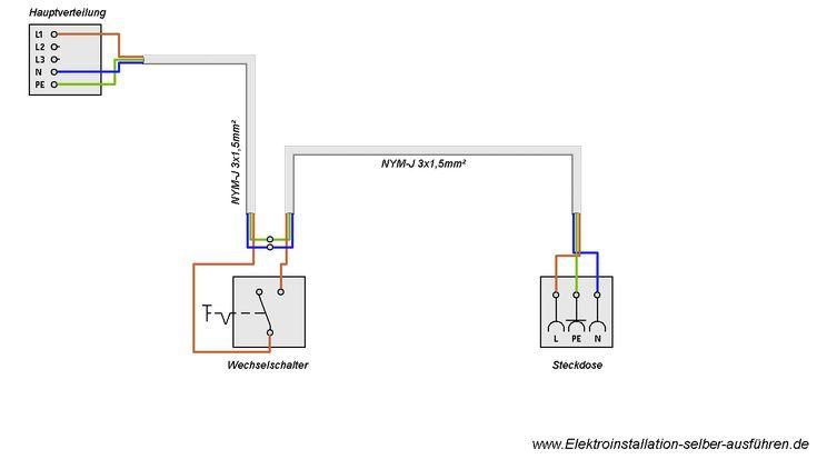 Schaltplan einer 230V Steckdose. Schaltbare Außensteckdose