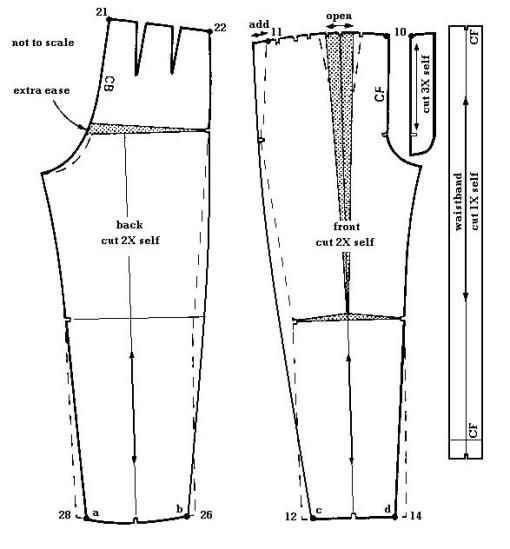 ZOOT ALORS | Pinterest | Patterns, Pattern drafting and Sewing clothes