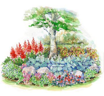 No Fuss Shade Garden Plan Gardens Flower and Garden