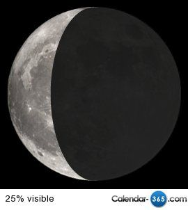 Current Moon Phase 2013 August 1 Current Moon Phase Moon