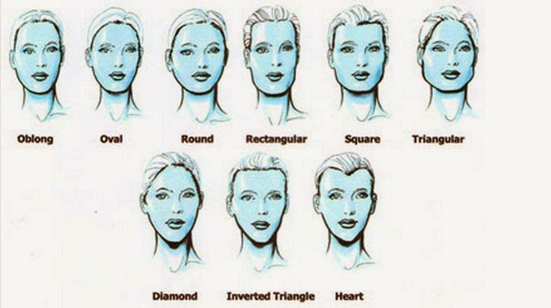 Reading Body Face Reading For Women Sajid Funda Pinterest