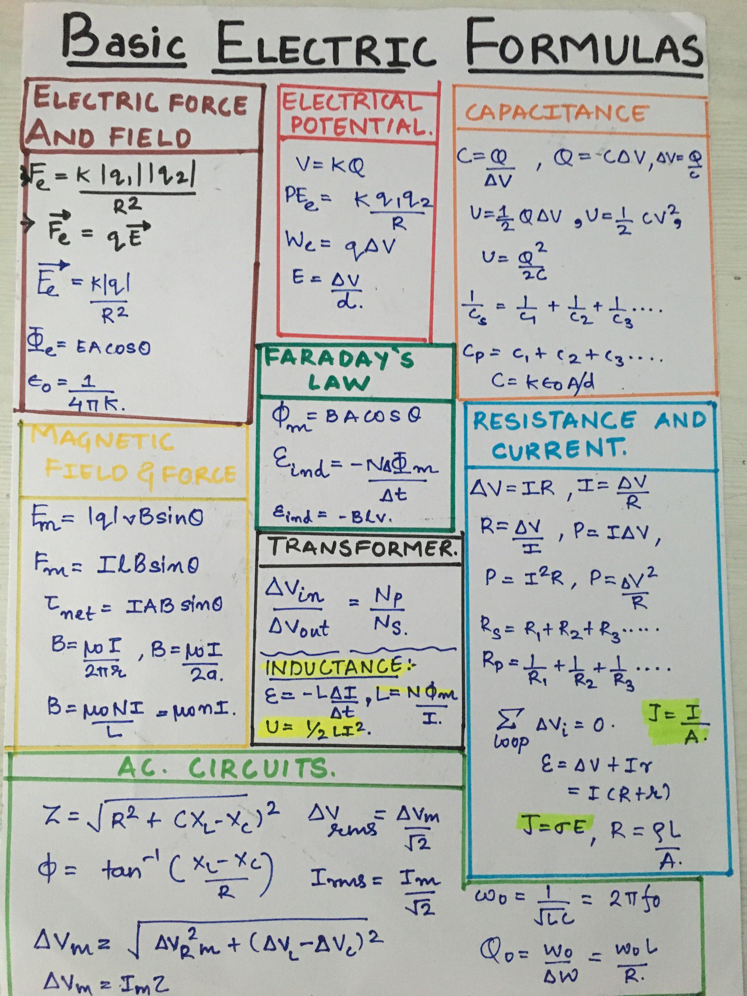12th Electrics Formulas Forrmulas Diy Diy Creativity Transformer Electric Potential Farday S L Physics Formulas Electricity Physics Engineering Notes [ 4032 x 3024 Pixel ]