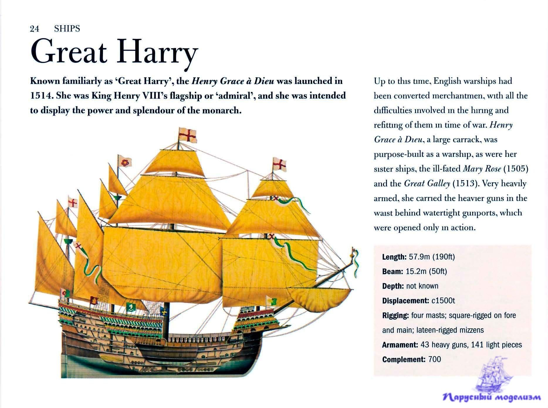 Great Harry The History and Specifications of 300 World
