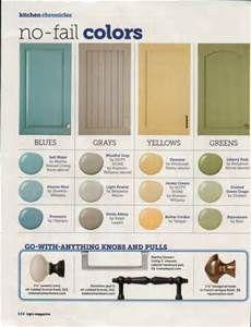 best valspar cabinet paint images diy ideas for home grey cabinets decor also rh pinterest