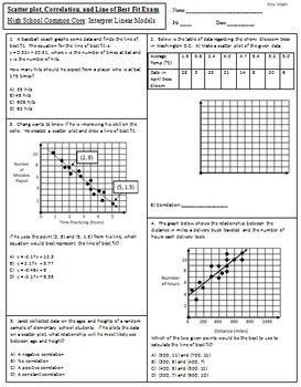 Scatter Plot Correlation And Line Of Best Fit Exam Mrs Math