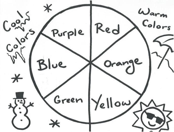 Colorwheel Jpg 687A 522 Laurel Academy Art Pinterest Worksheets Color Wheel Warm Cool