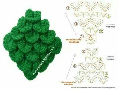 Increase and decrease crocodile stitch | Crochet | Pinterest ...