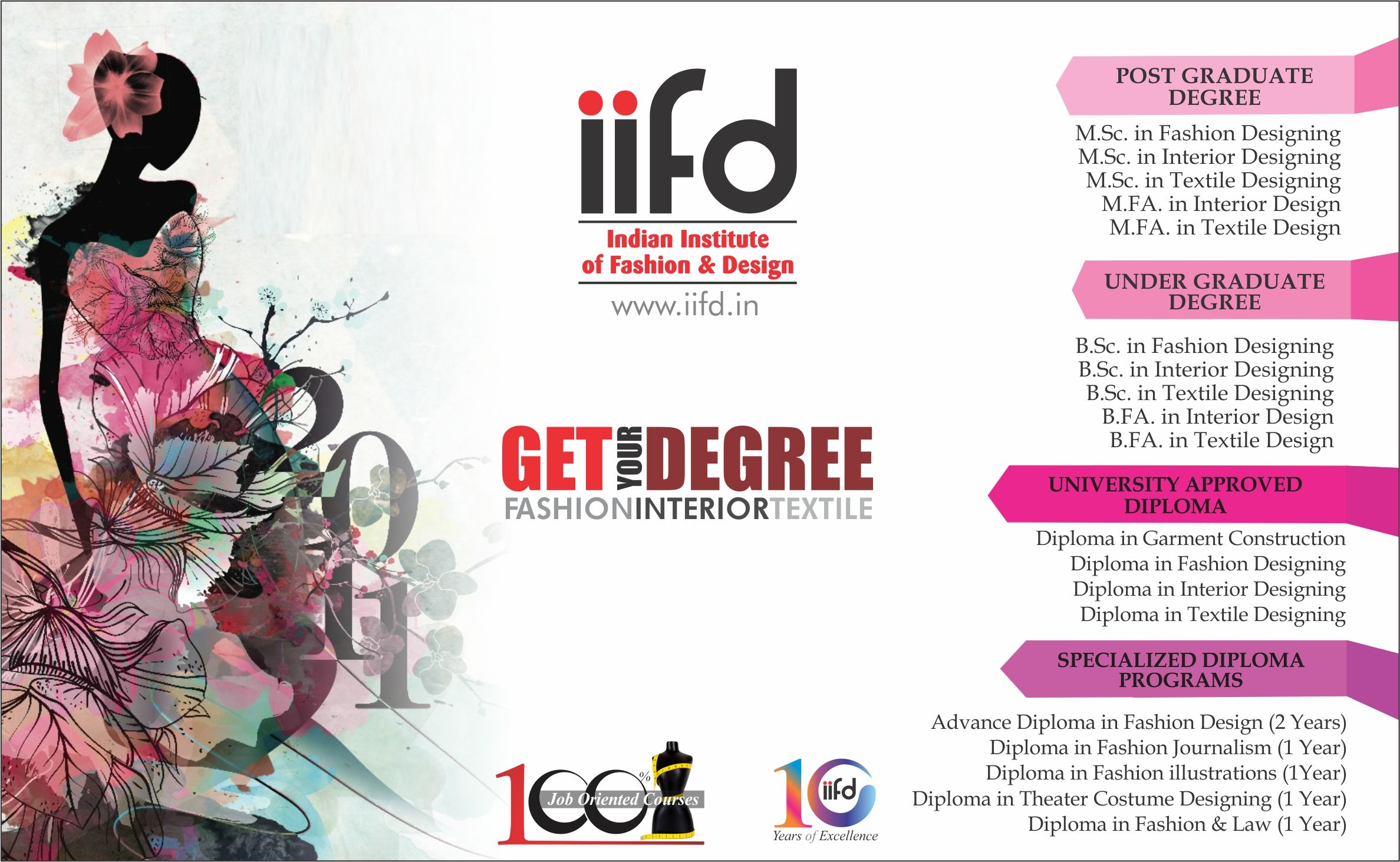 Degree In Fashion Design Iifd Iifd In Fashion Designing Institute Fashion Designing Course Fashion Degrees