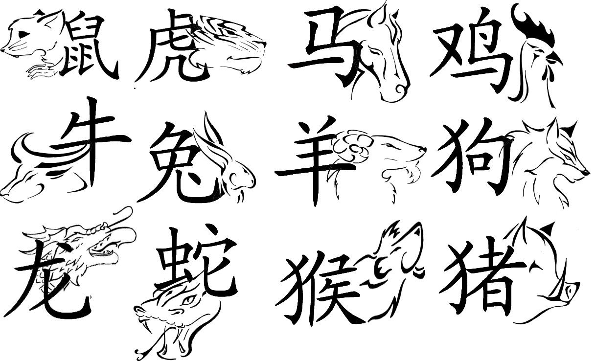 Some of the most popular tattoo designs are the chinese zodiac tattoo symbols meaning designs of top 4 chinese tattoo symbols buycottarizona Image collections