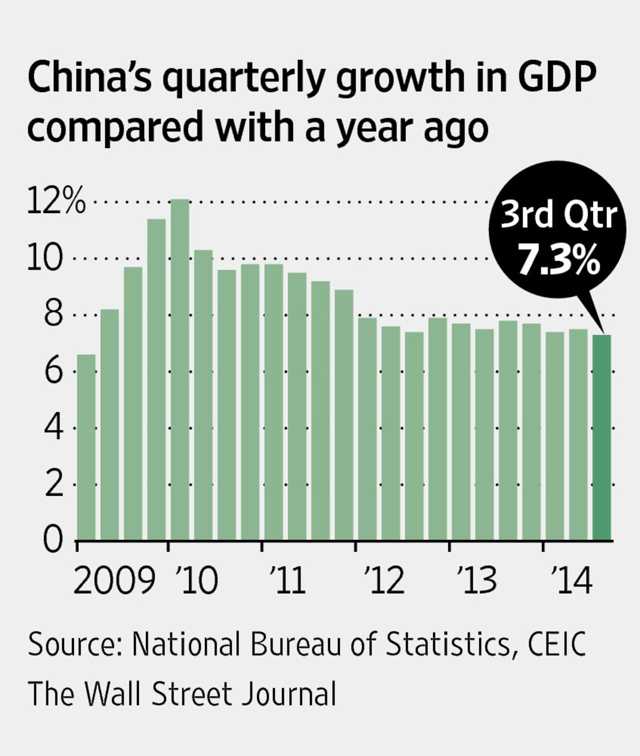 growth slows chinas government - HD1280×1511