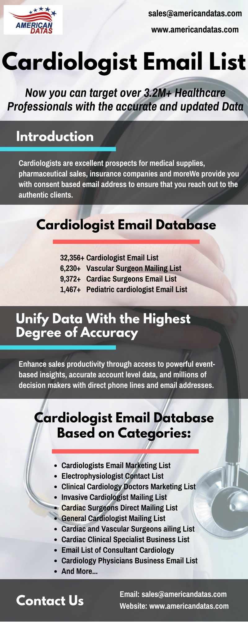 Cardiologists Are Excellent Prospects For Medical Supplies