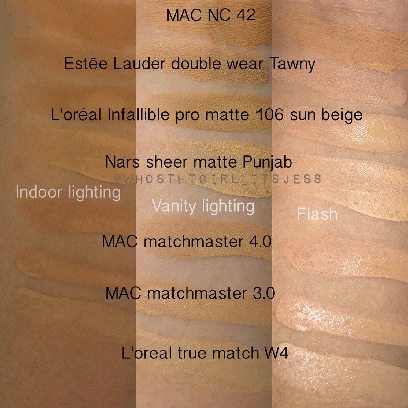 Double Matte Oil-Control Pressed Powder by Estée Lauder #10