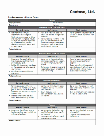 performance testing test plan template - employee review template word google search peached