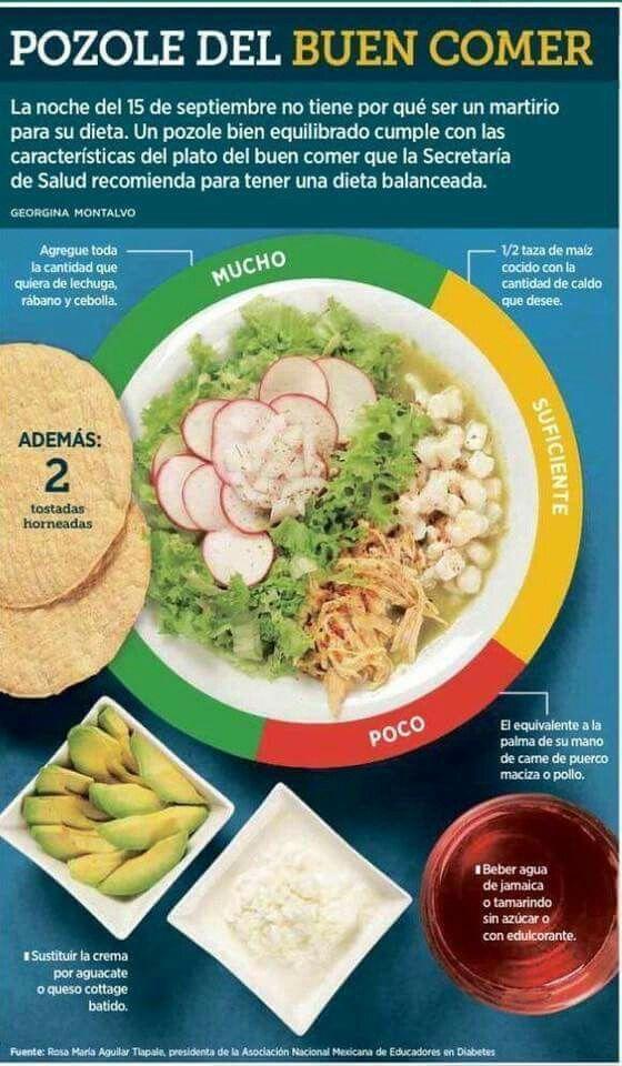 una dieta bien balanceada contiene
