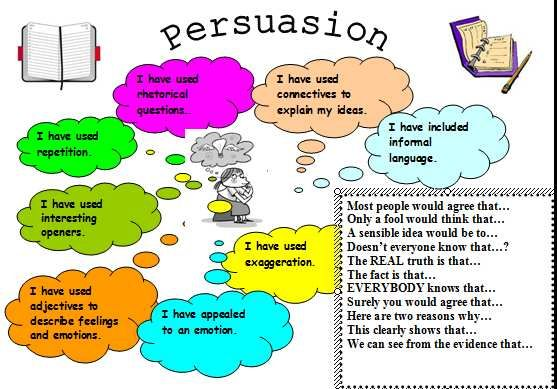 examples of persuasive letter writing - Google Search ...