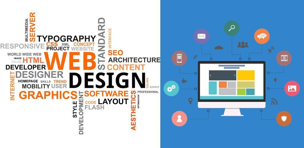 Website Designing Company In Aberdeen Website Development Company In Aberdeen Website Designing Website Design Web Design