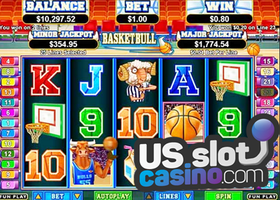 Are online slot machines honest video poker expert strategy