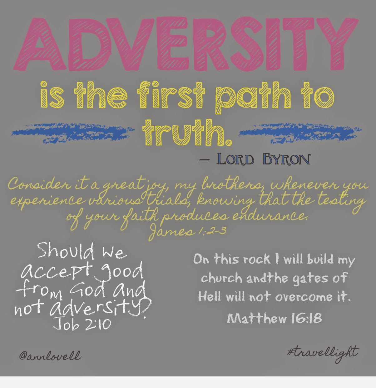 Two things to remember when adversity comes.