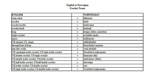 English To Norwegian Crochet Terms Crochet Books Crochet Crochet Tutorial