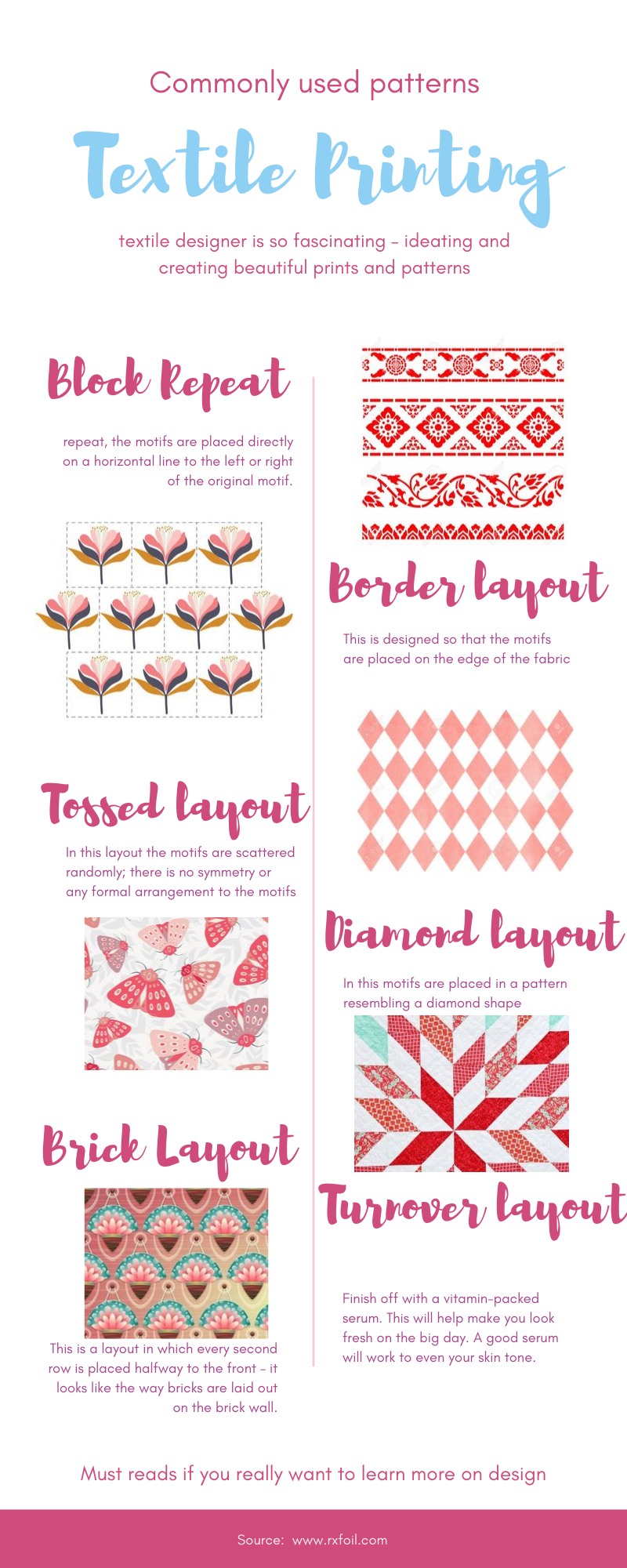 Different Types Of Textile Design Pattern For Designers Pattern