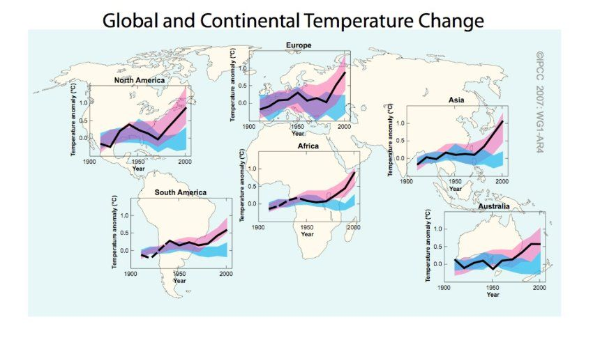 Continental Global Warming Climate Change Pinterest Climate - Continental global