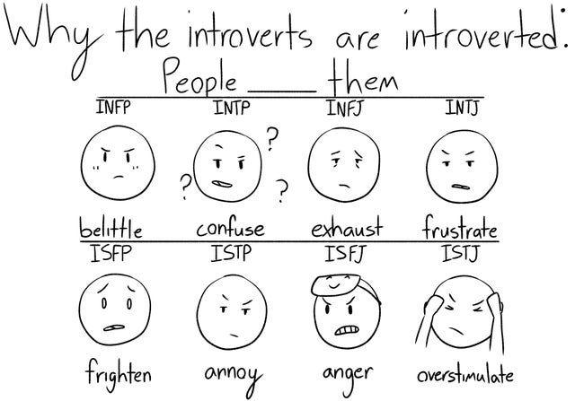 Why the introverts are introverted