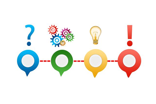 Free Image On Pixabay Problem Solution Help Support Ilustrasi