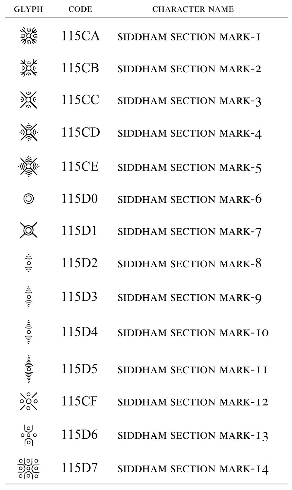 Siddham script anshuman pandey siddham ornaments beyond siddham script anshuman pandey siddham ornaments beyond punctuation buycottarizona Choice Image