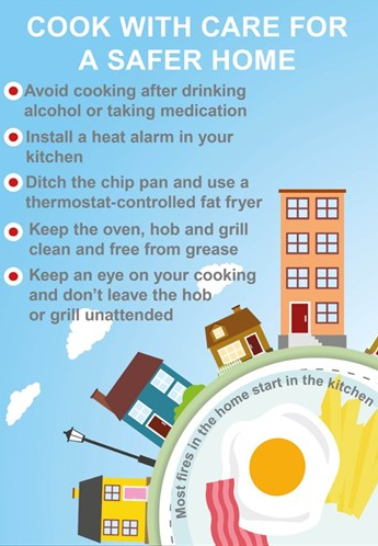 Pin By Zane Gilbert On Home Safety Home Safety East Sussex