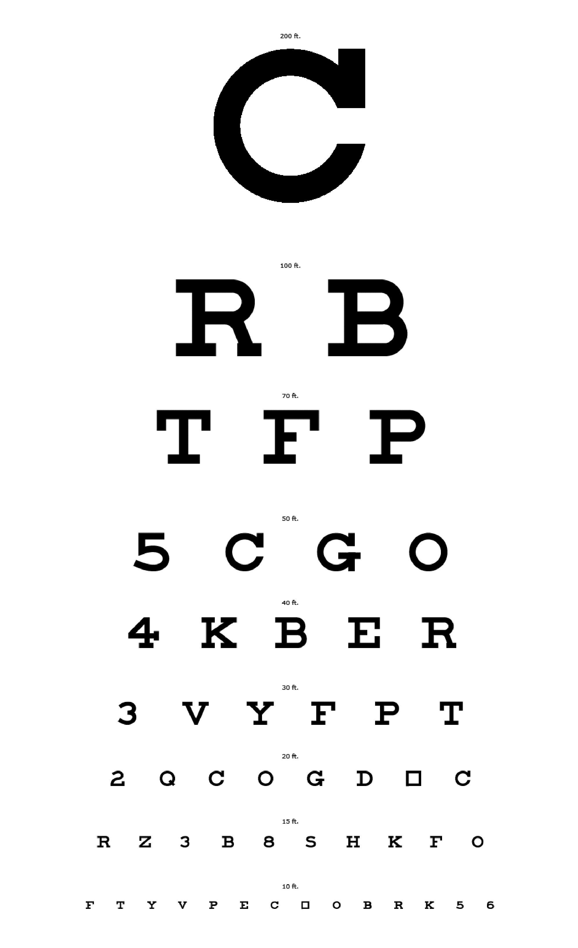 Eye chart printable (Antique with black tea before hanging