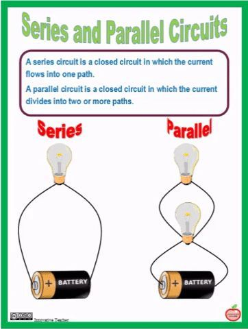 Series and Parallel Circuit | Classroom and Home School "|362|480|?|False|9b451c82417736c5f888f2bcc95d511e|False|UNLIKELY|0.37255728244781494
