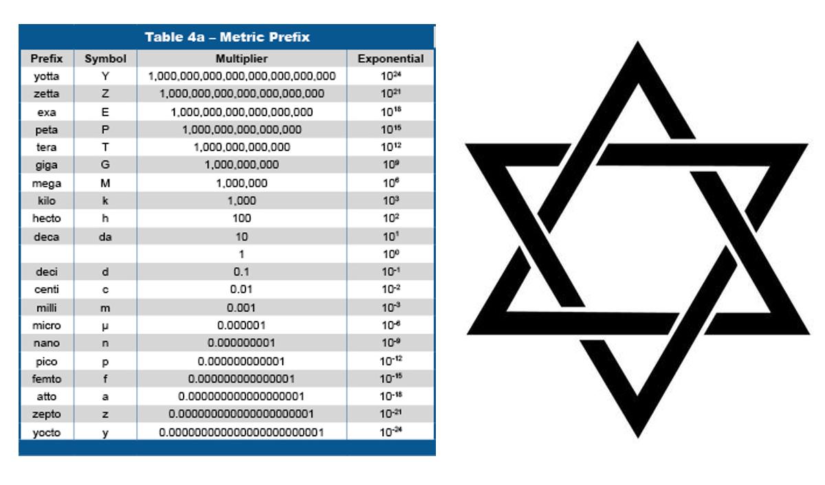 Dipole Entanglement Symbol in 2020 Prefixes, Exponential