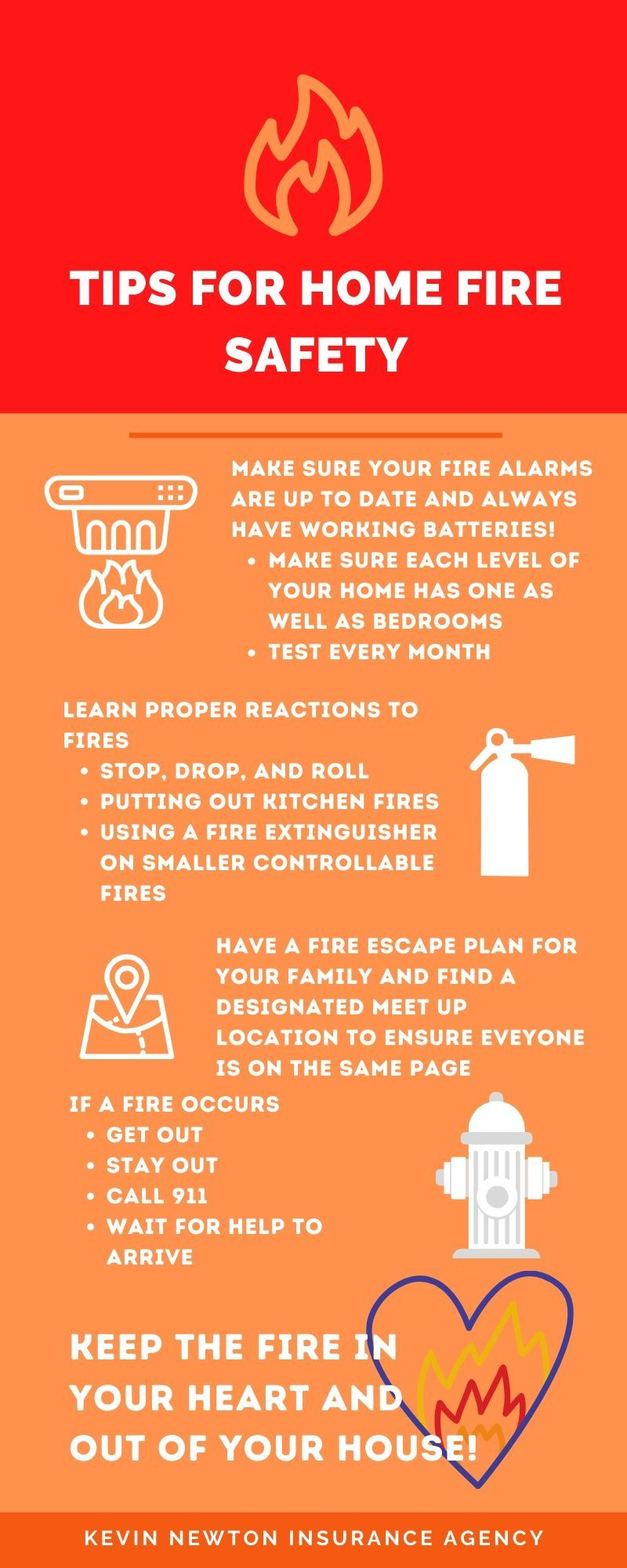Fire Safety Tips in 2020 Fire safety tips, Farmers