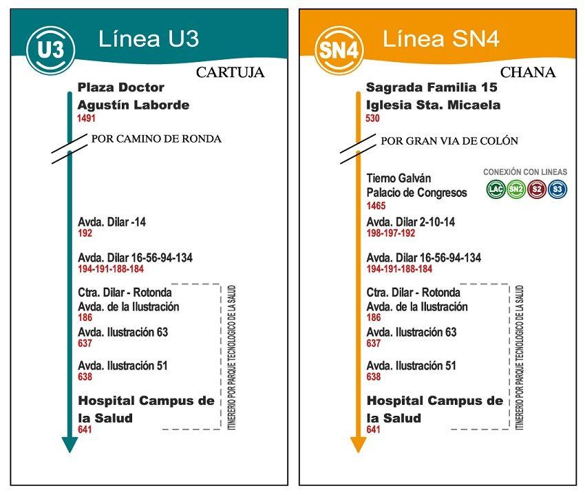 Líneas U3 y SN4