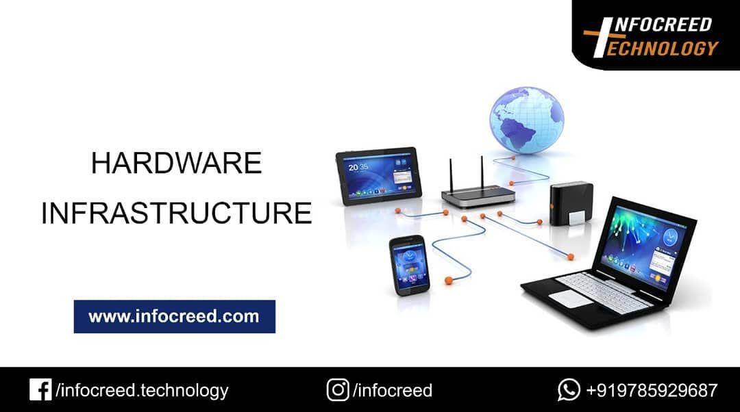 Hardware Infrastructure Infocreed Technology Realize Your Digital Dreams Webd Mobile App Development Software Development Information Technology