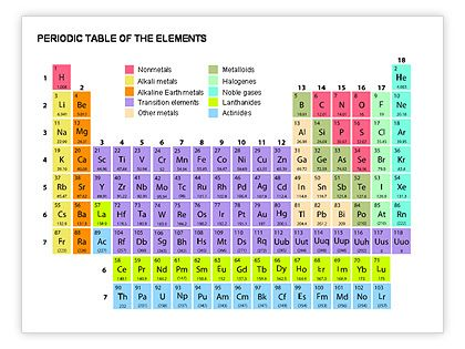Periodic table of elements diagram trusted wiring diagram periodic table of elements http www poweredtemplate com powerpoint rh pinterest co uk full periodic table of elements periodic table of elements dot diagram ccuart Images
