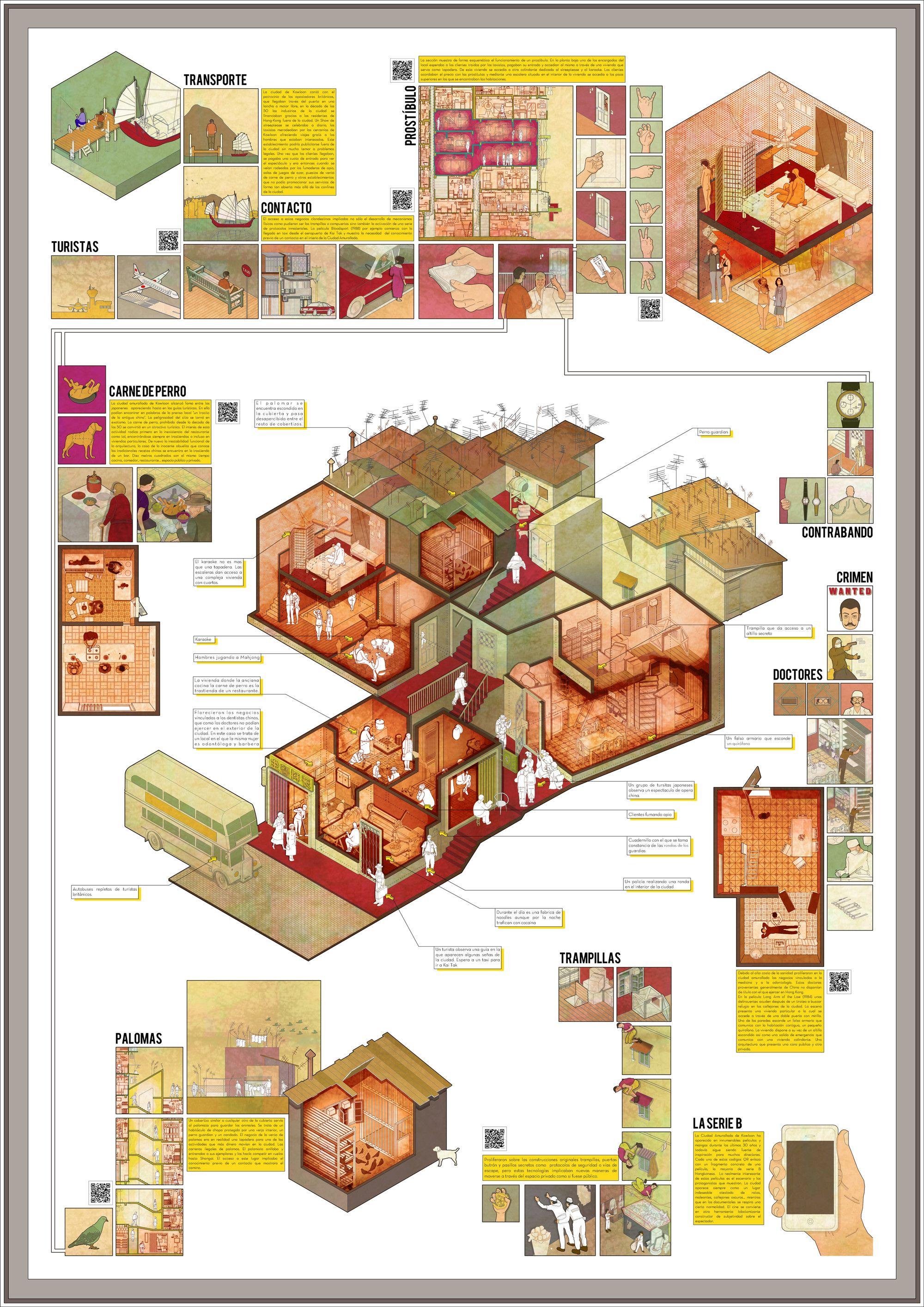 Galería de 'Historia de una lobotomía', una investigación sobre la ciudad amurallada de Kowloon  - 4