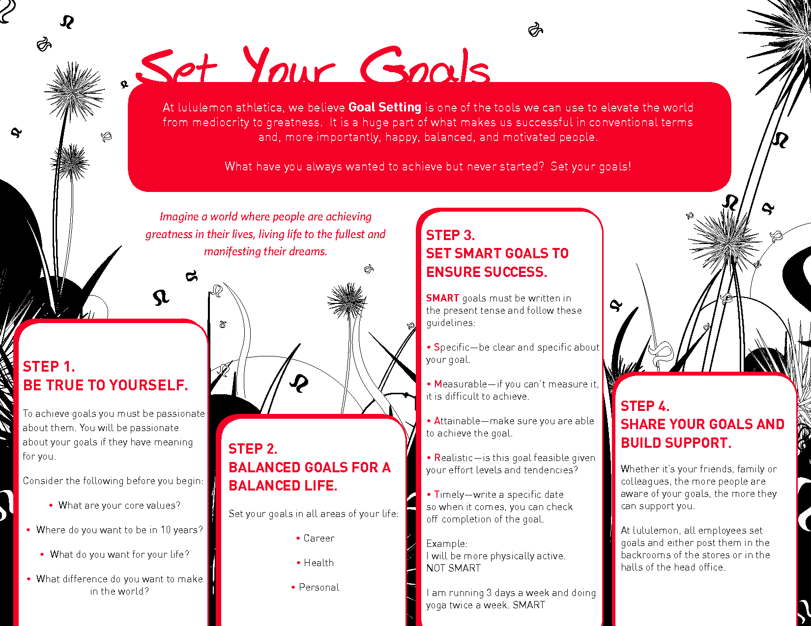 goal setting worksheet for adults - Google Search | In the Salon ...
