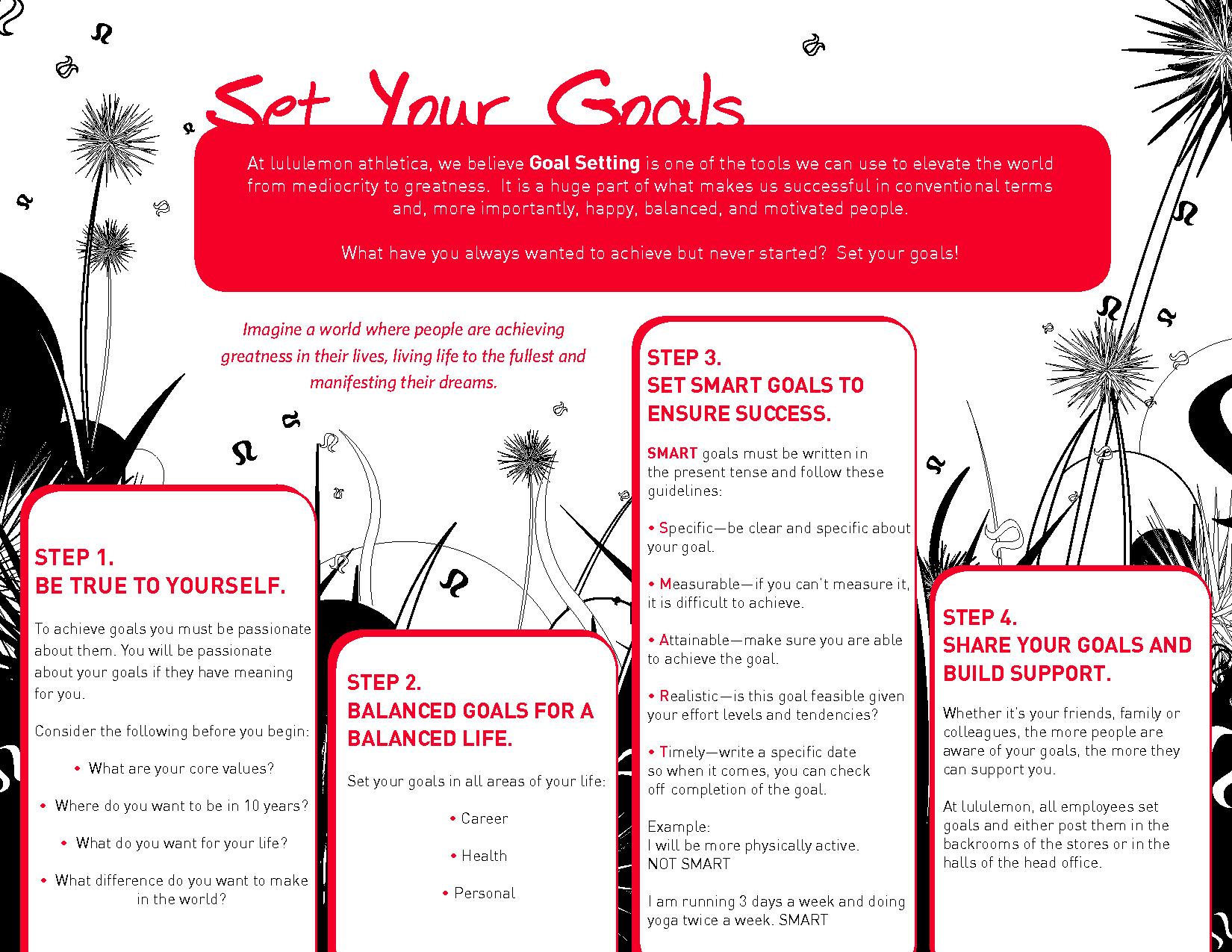 Goal Setting Worksheet For Adults