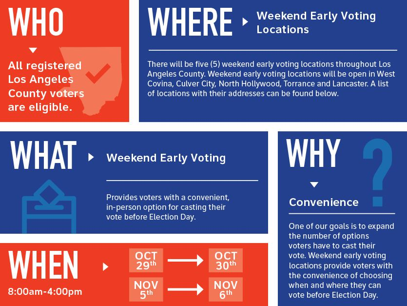 early voting direct mail flyers brochures pinterest early