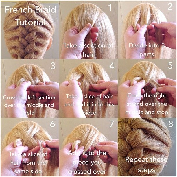 Awesome Learn To French Braid Abellasbraids Com Learn French For Kids Short Hairstyles Gunalazisus