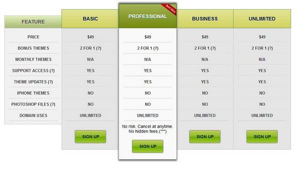 download 30 free pricing table templates design css3 psd wp