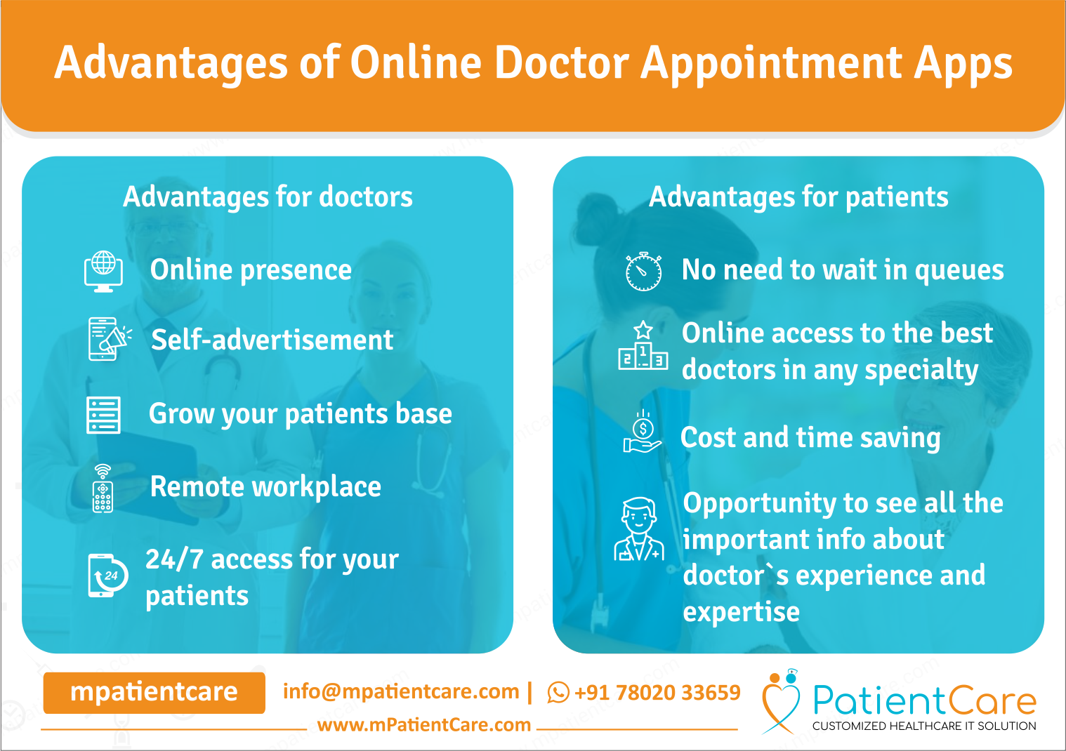 Advantages Of Online Doctor Appointment Apps Doctor