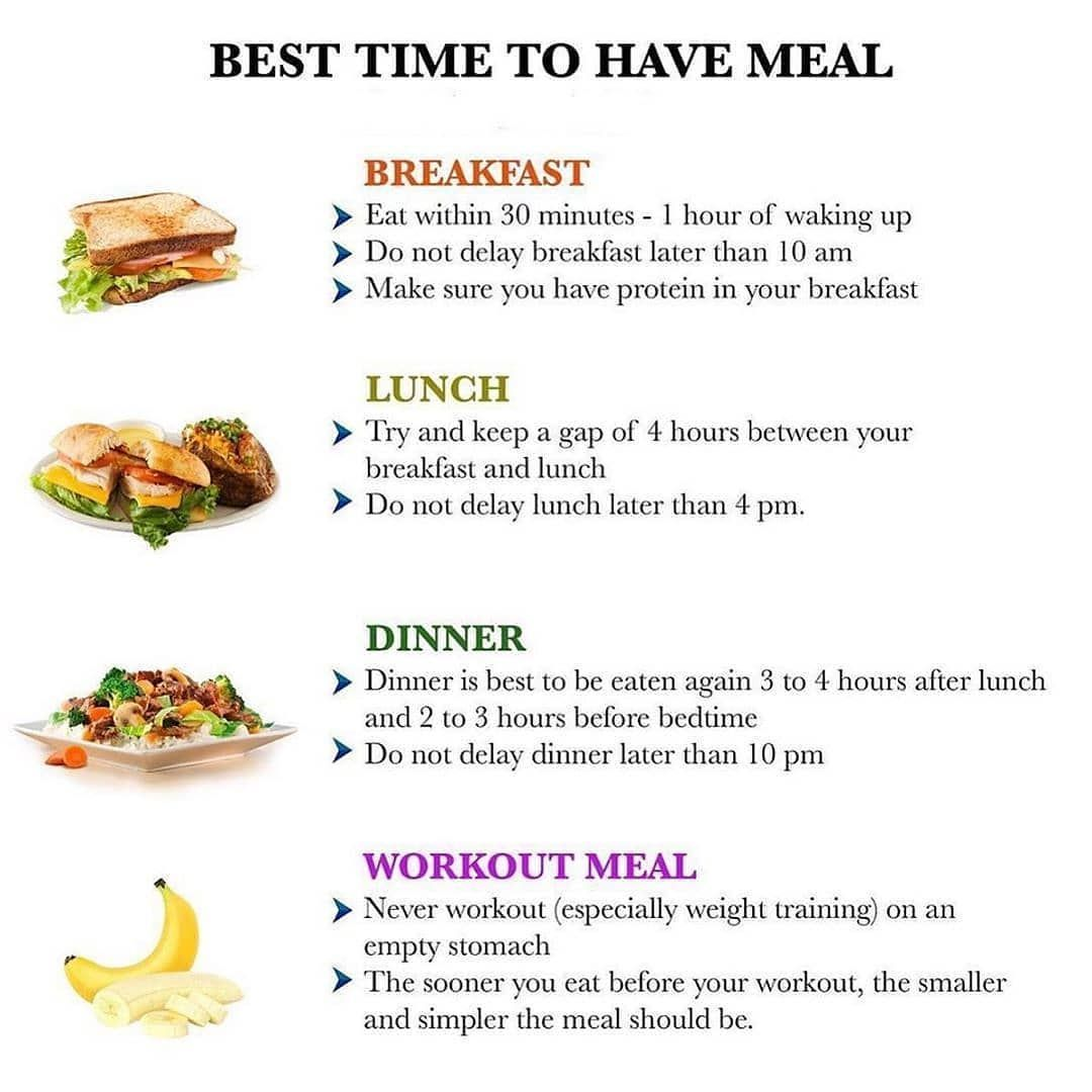 Best Of Keto Diet Plan On Instagram There Is No Best Time To Eat Breakfast Lunch And Dinner Your Meal P Eating Schedule Best Time To Eat Workout Meal Plan