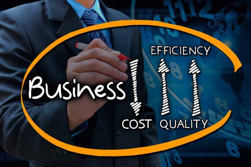 Business Efficiency | Financial Business Guide